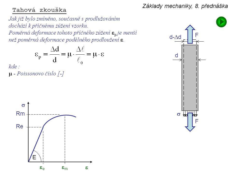 Tahová zkouška Základy mechaniky, 8. přednáška