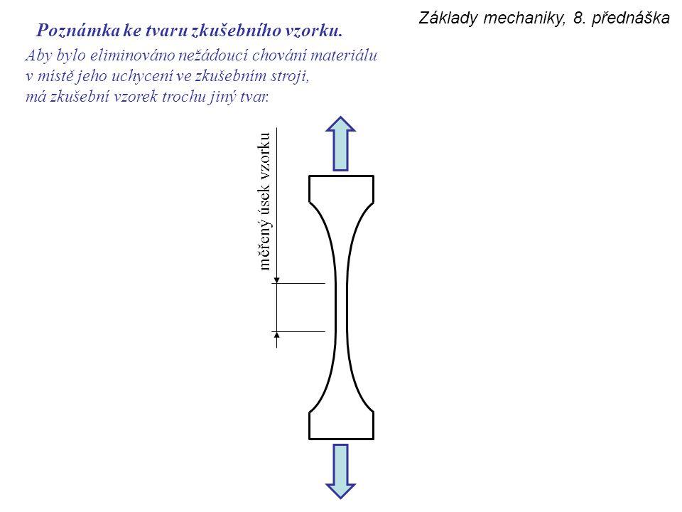 Poznámka ke tvaru zkušebního vzorku.