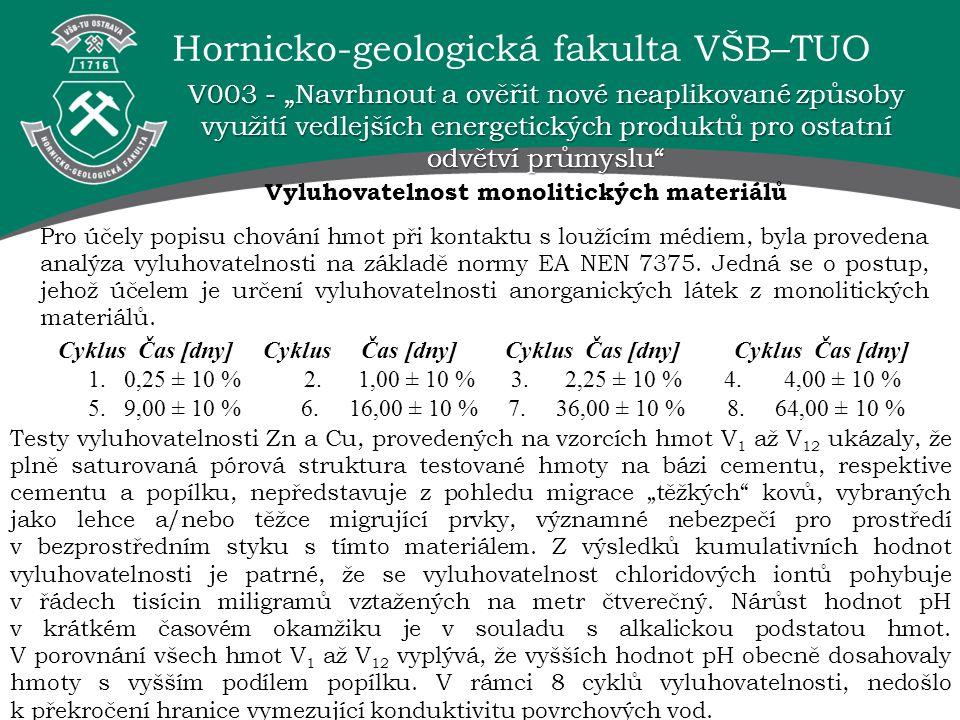 """V003 - """"Navrhnout a ověřit nové neaplikované způsoby využití vedlejších energetických produktů pro ostatní odvětví průmyslu"""