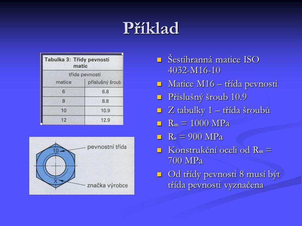Příklad Šestihranná matice ISO 4032-M16-10 Matice M16 – třída pevnosti