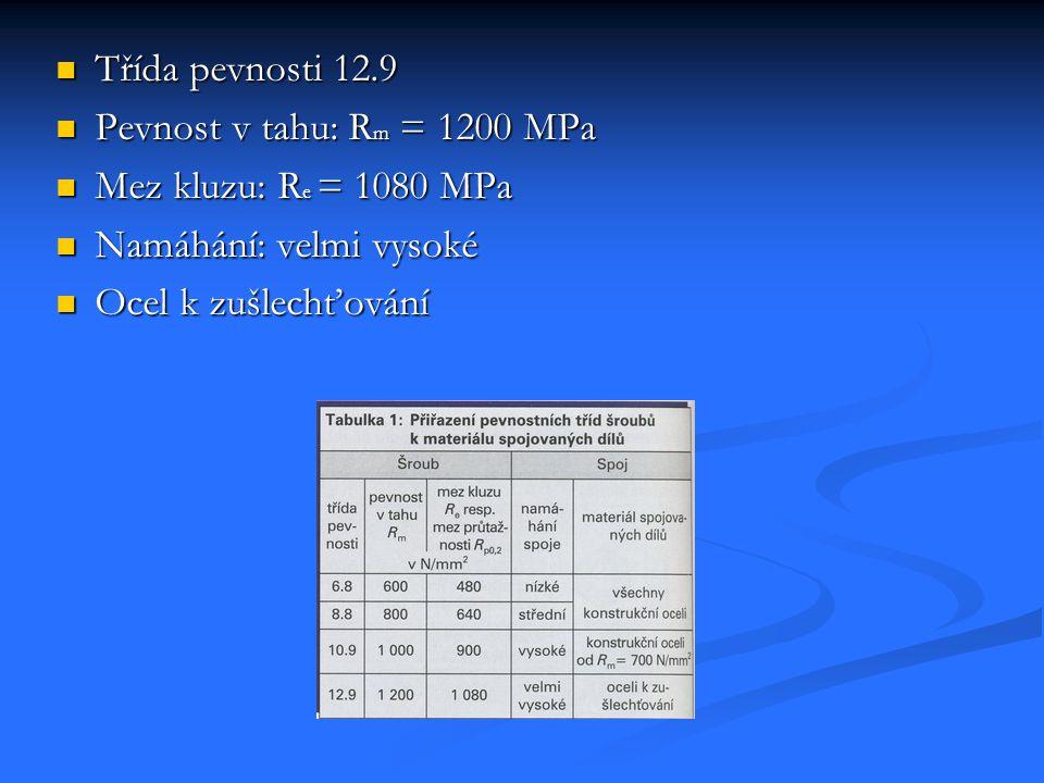 Třída pevnosti 12.9 Pevnost v tahu: Rm = 1200 MPa. Mez kluzu: Re = 1080 MPa. Namáhání: velmi vysoké.