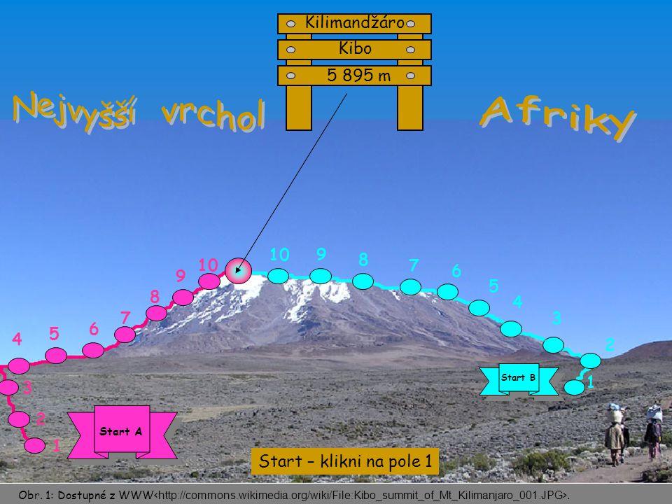 Nejvyšší vrchol Afriky Kilimandžáro Kibo 5 895 m 10 9 8 10 7 6 9 5 8 4
