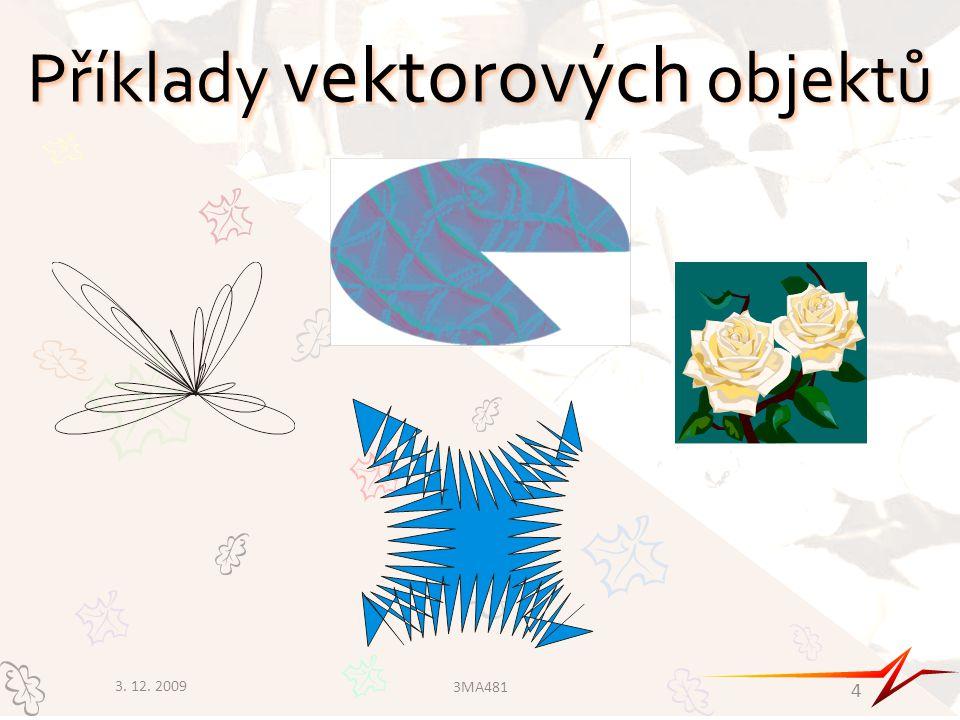 Příklady vektorových objektů