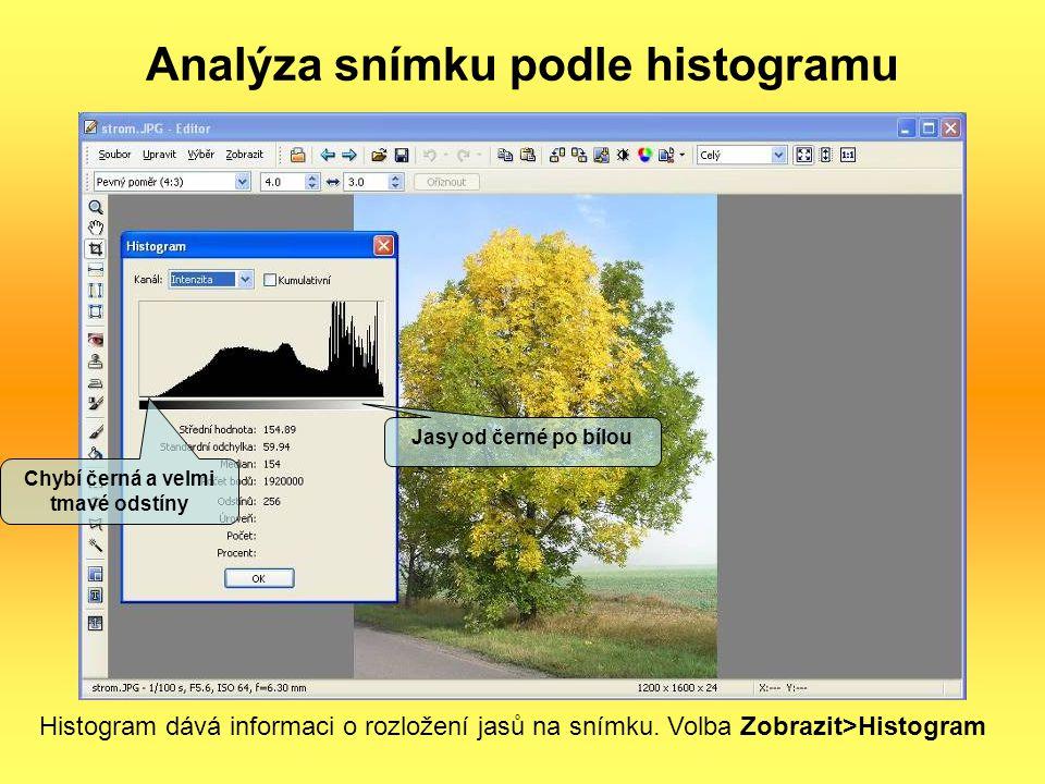 Analýza snímku podle histogramu
