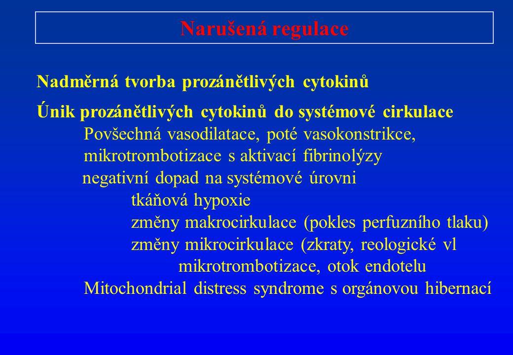 Narušená regulace Nadměrná tvorba prozánětlivých cytokinů