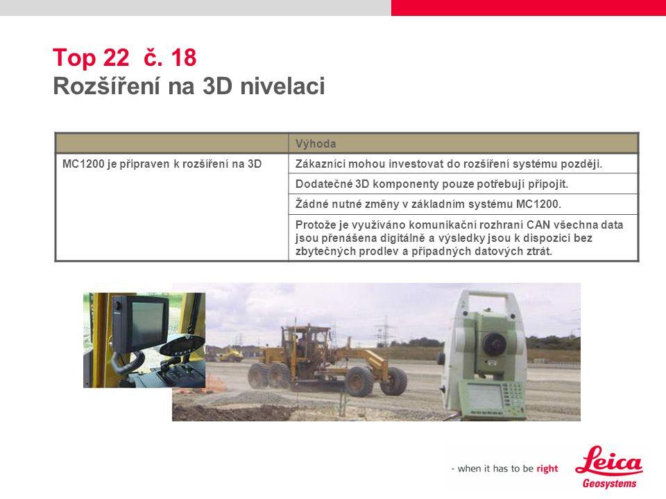 Top 22 č. 18 Rozšíření na 3D nivelaci