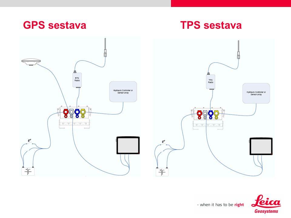 GPS sestava TPS sestava