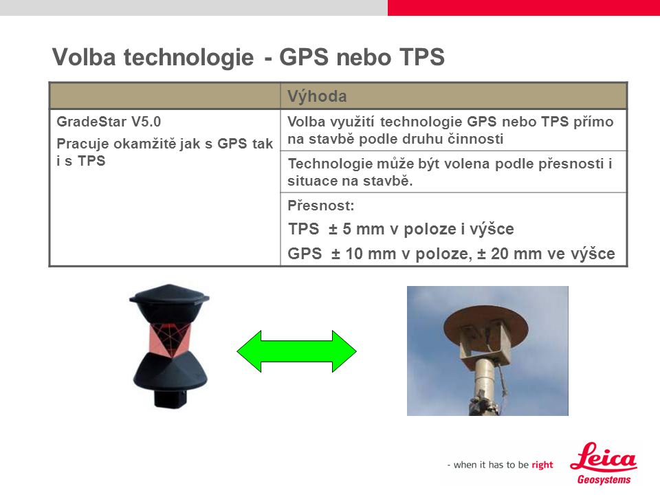 Volba technologie - GPS nebo TPS