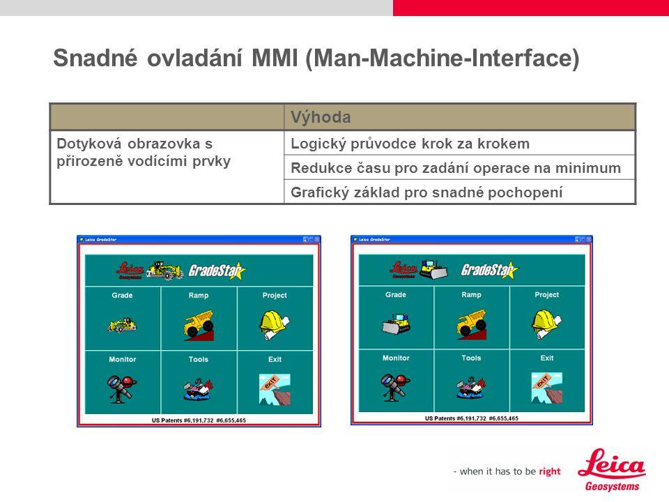 Snadné ovladání MMI (Man-Machine-Interface)