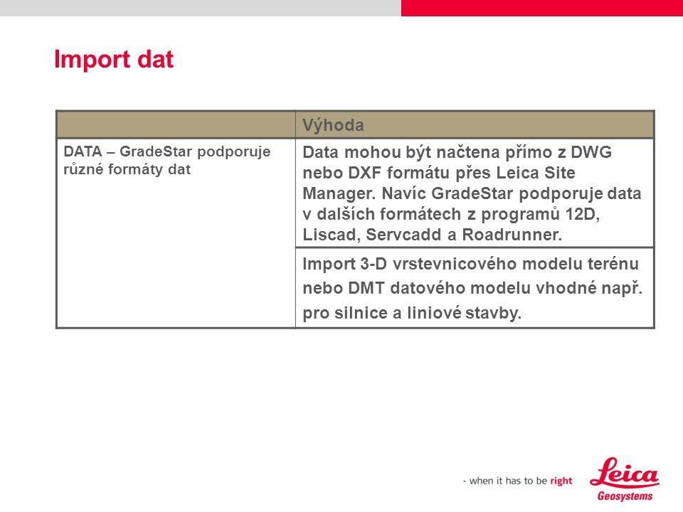 Import dat Výhoda. DATA – GradeStar podporuje různé formáty dat.