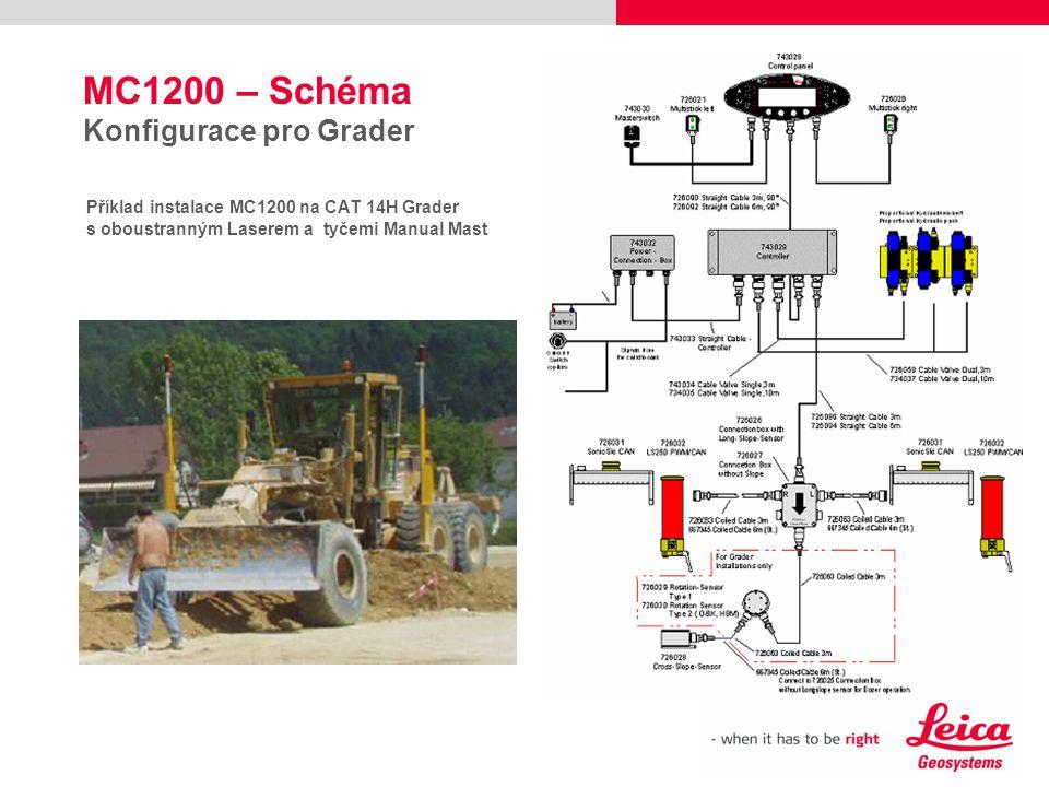 MC1200 – Schéma Konfigurace pro Grader