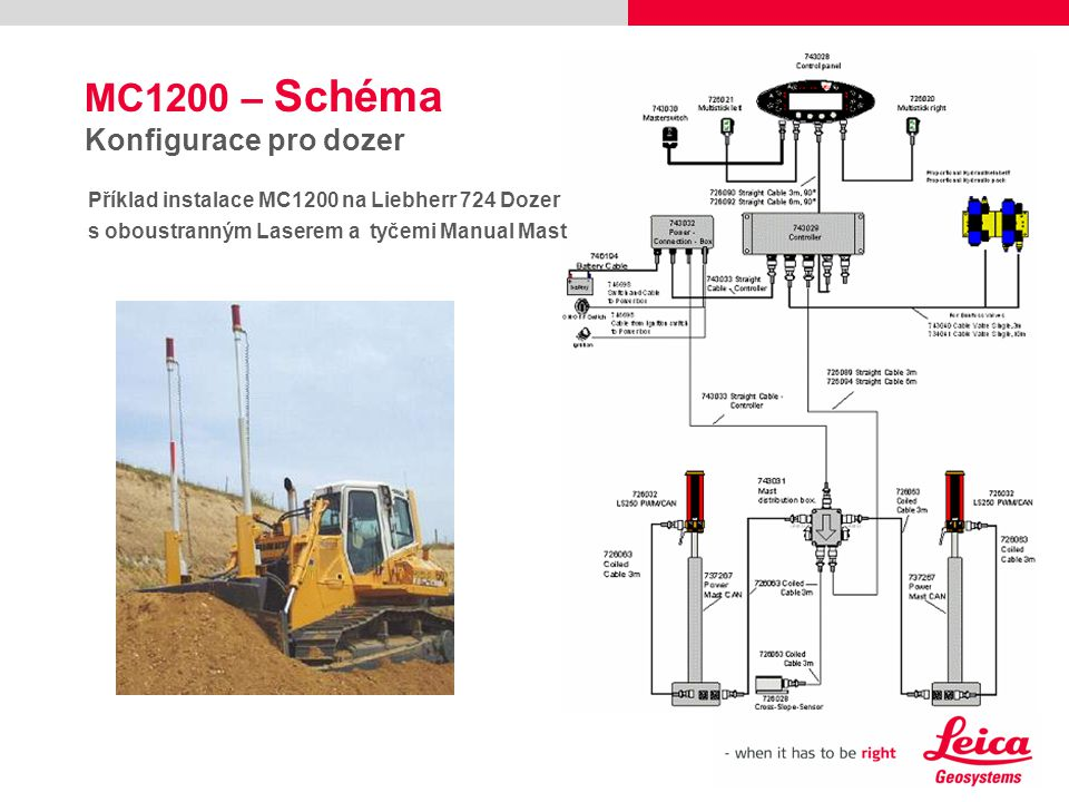 MC1200 – Schéma Konfigurace pro dozer