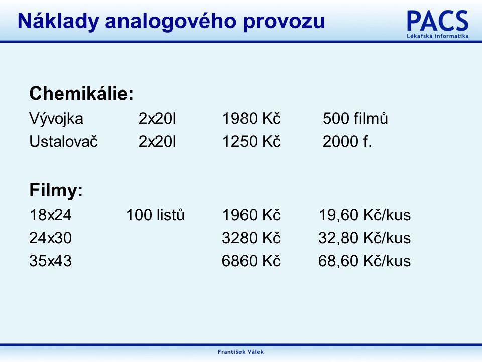 Náklady analogového provozu