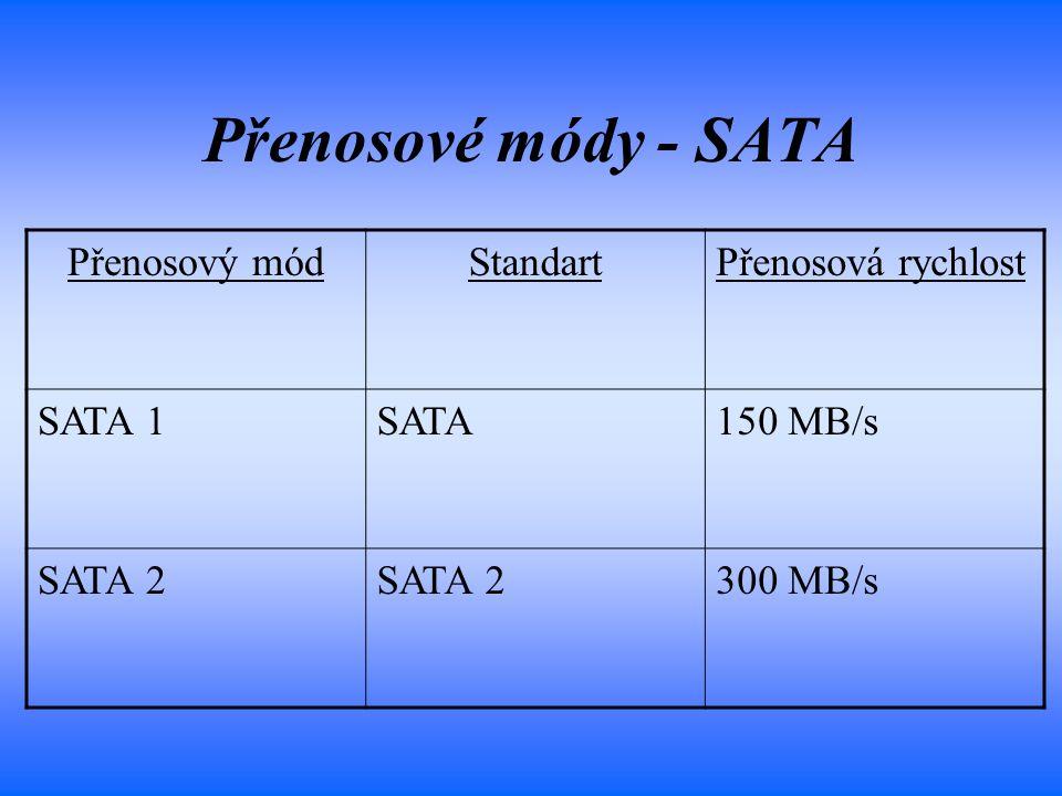 Přenosové módy - SATA Přenosový mód Standart Přenosová rychlost SATA 1