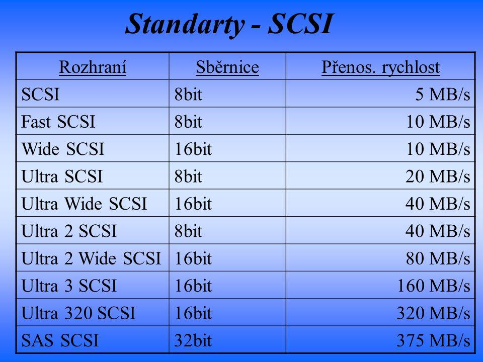 Standarty - SCSI Rozhraní Sběrnice Přenos. rychlost SCSI 8bit 5 MB/s