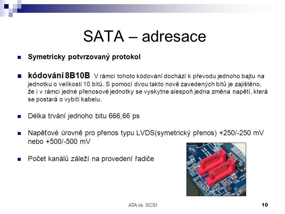 SATA – adresace Symetricky potvrzovaný protokol.