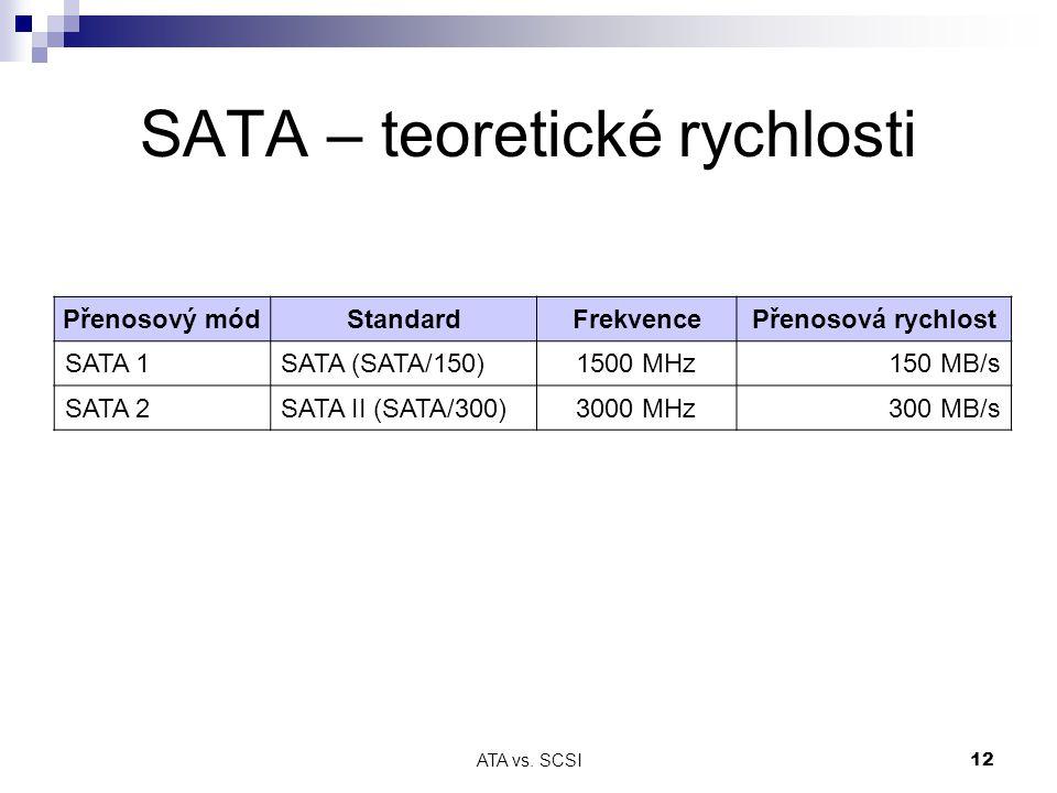 SATA – teoretické rychlosti