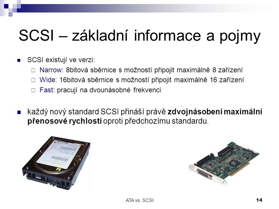 SCSI – základní informace a pojmy