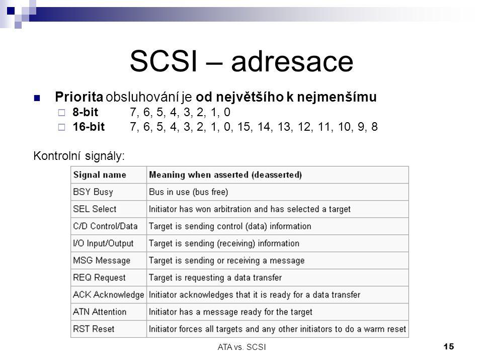 SCSI – adresace Priorita obsluhování je od největšího k nejmenšímu