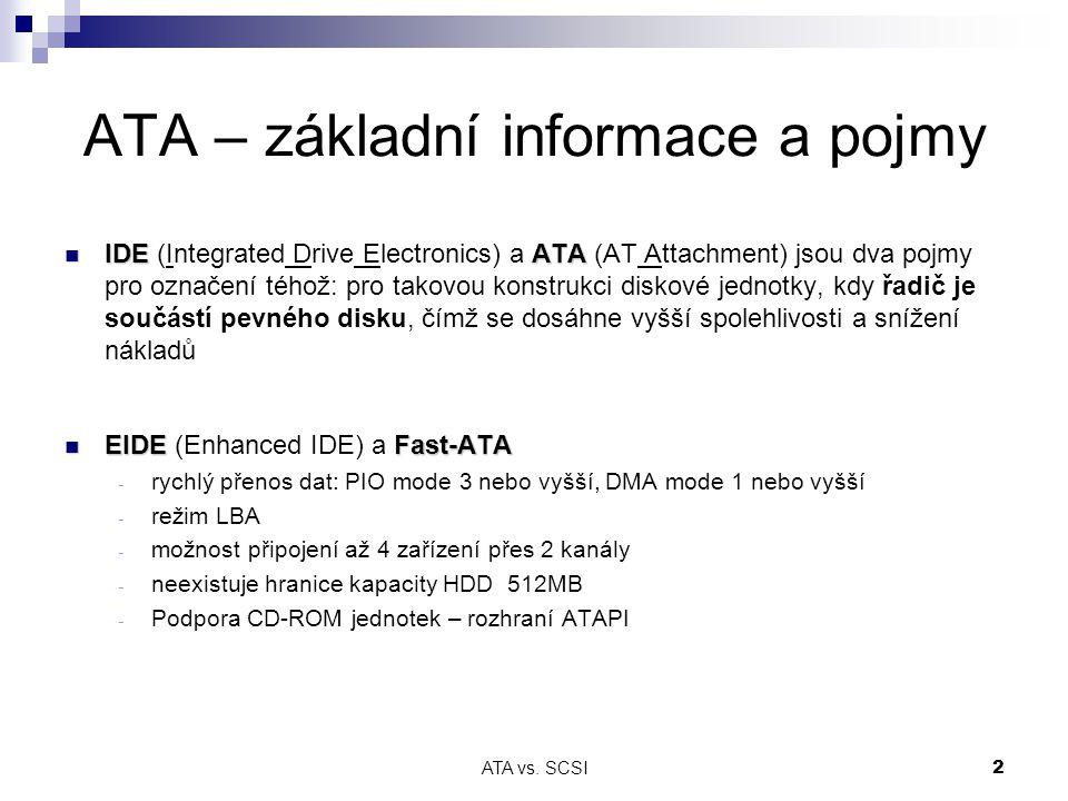 ATA – základní informace a pojmy