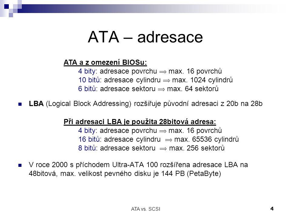 ATA – adresace ATA a z omezení BIOSu: