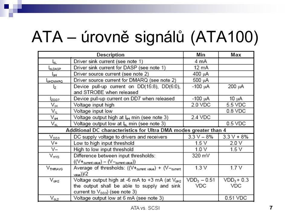 ATA – úrovně signálů (ATA100)