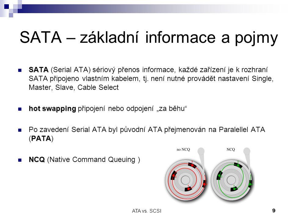 SATA – základní informace a pojmy
