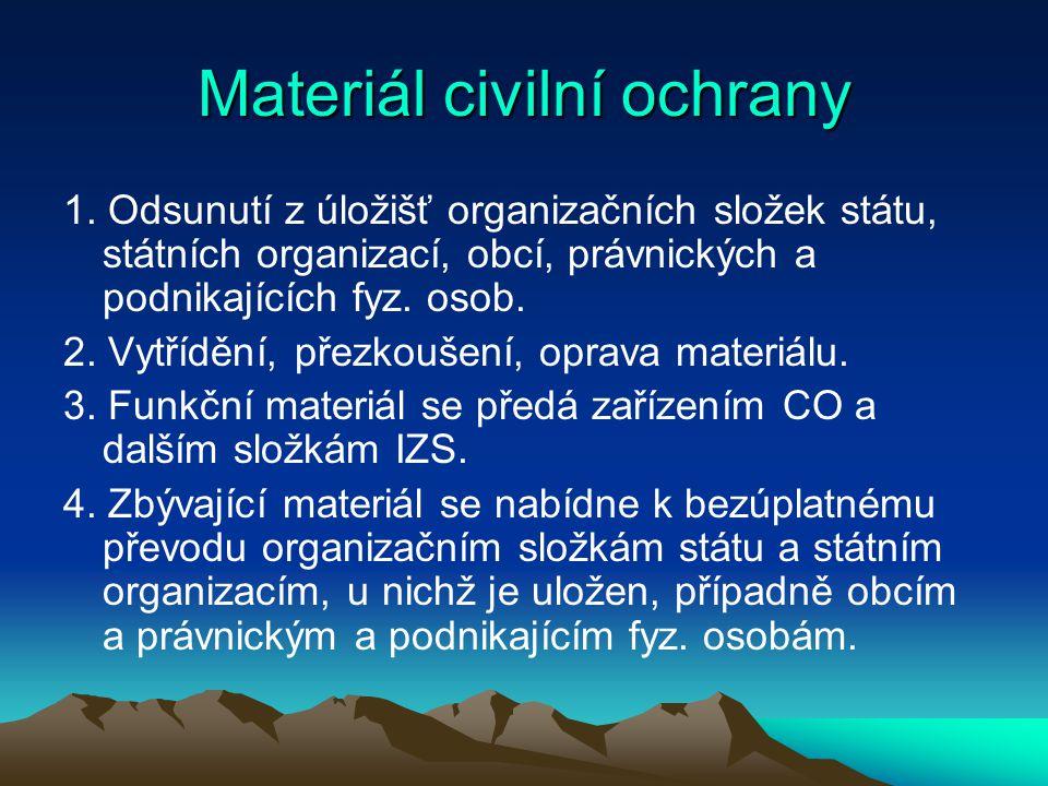 Materiál civilní ochrany