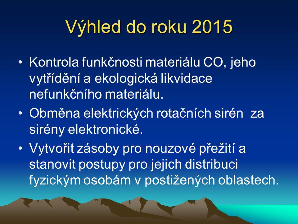Výhled do roku 2015 Kontrola funkčnosti materiálu CO, jeho vytřídění a ekologická likvidace nefunkčního materiálu.