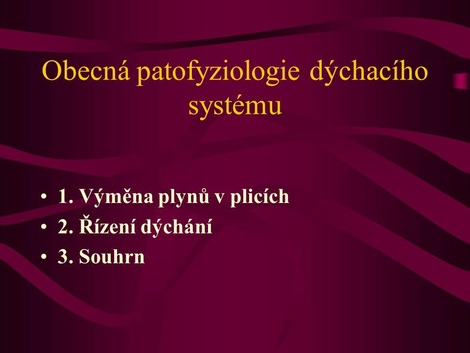 Obecná patofyziologie dýchacího systému
