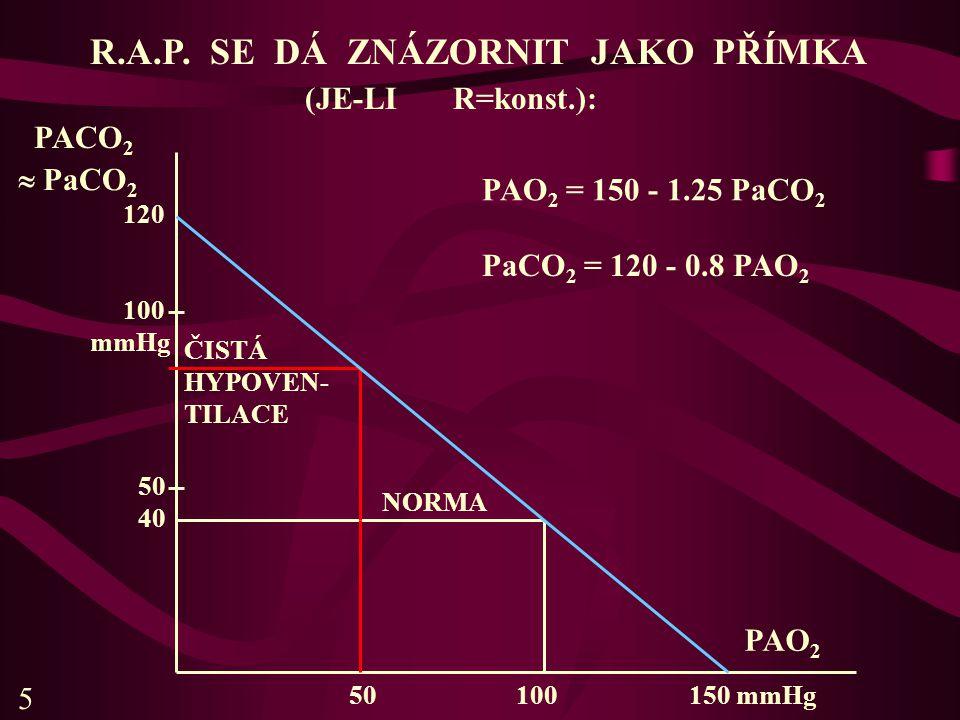 R.A.P. SE DÁ ZNÁZORNIT JAKO PŘÍMKA (JE-LI R=konst.):