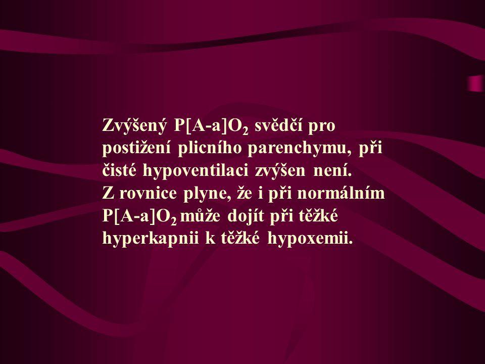 Zvýšený PA-aO2 svědčí pro postižení plicního parenchymu, při čisté hypoventilaci zvýšen není.