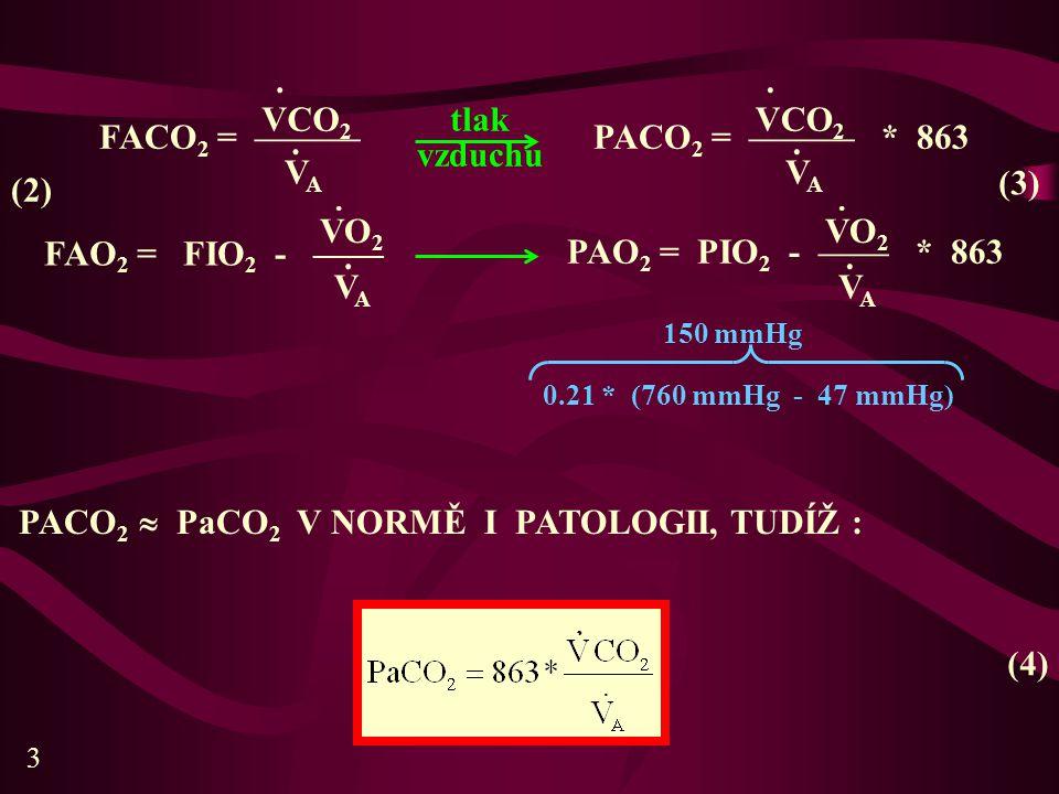 . . VCO2 tlak VCO2 FACO2 = ——— . PACO2 = ——— * 863 . vzduchu VA VA (3)