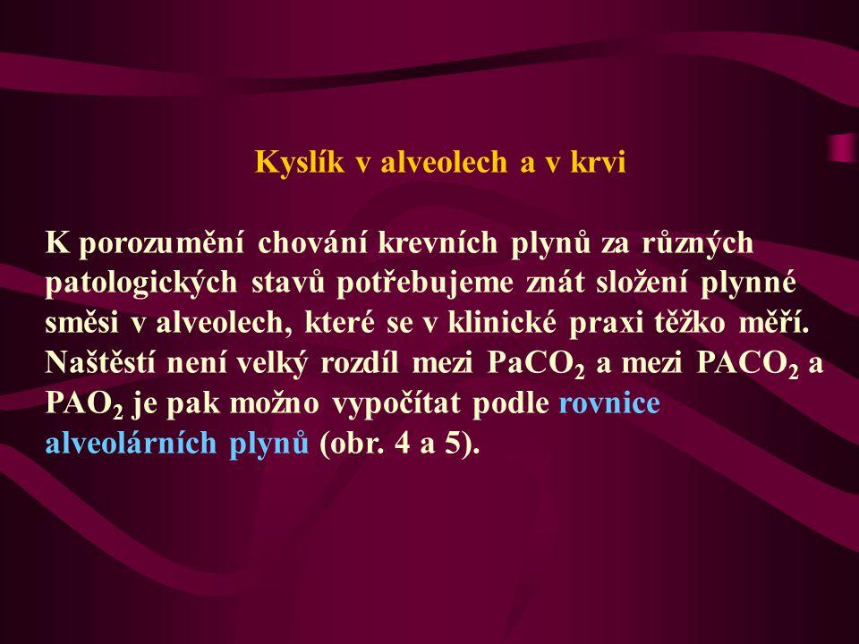 Kyslík v alveolech a v krvi