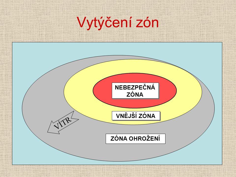 Vytýčení zón NEBEZPEČNÁ ZÓNA VNĚJŠÍ ZÓNA VÍTR ZÓNA OHROŽENÍ