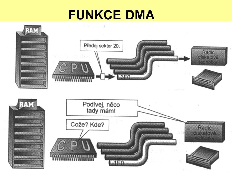 FUNKCE DMA