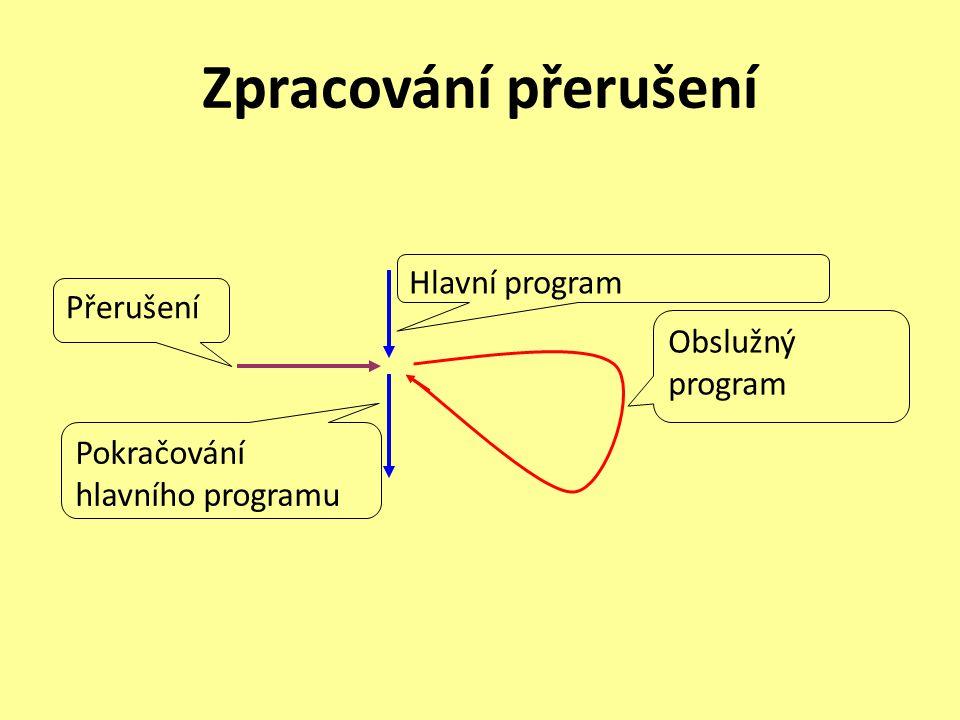 Zpracování přerušení Hlavní program Přerušení Obslužný program
