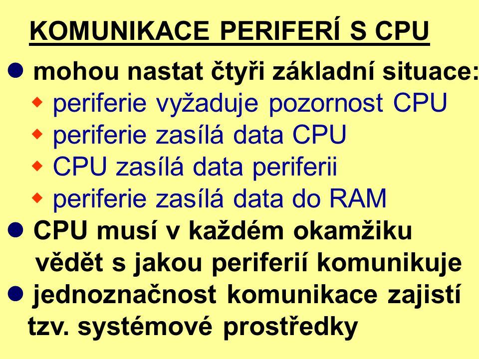 KOMUNIKACE PERIFERÍ S CPU