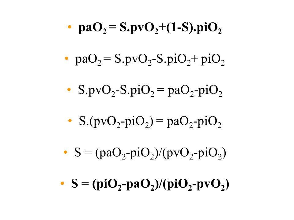 S = (piO2-paO2)/(piO2-pvO2)