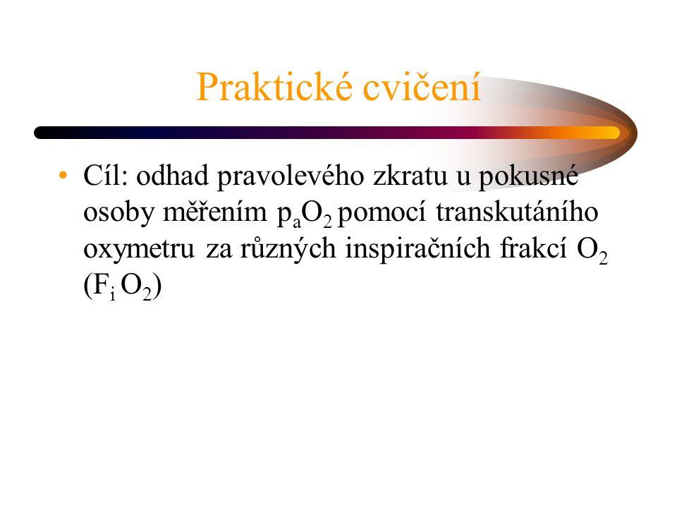 Praktické cvičení Cíl: odhad pravolevého zkratu u pokusné osoby měřením paO2 pomocí transkutáního oxymetru za různých inspiračních frakcí O2 (Fi O2)
