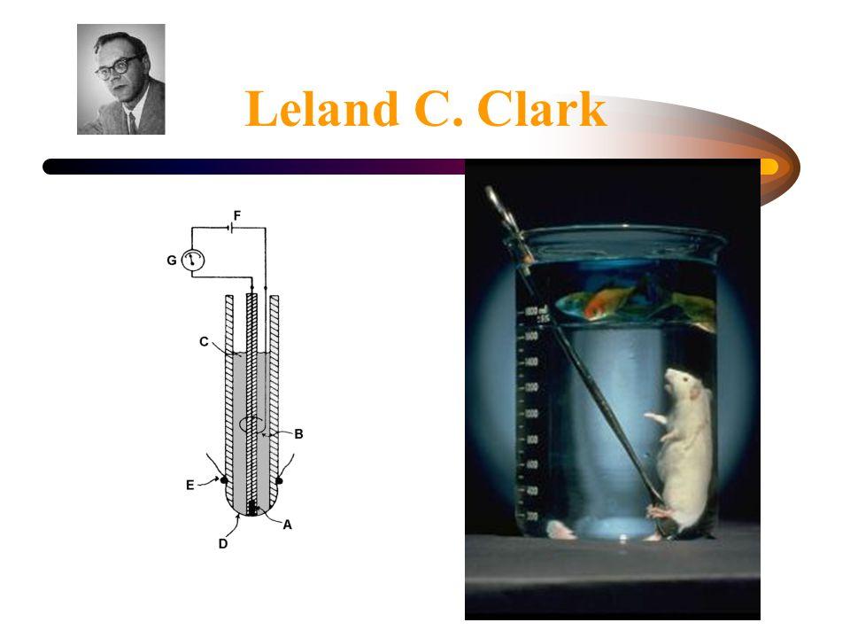 Leland C. Clark