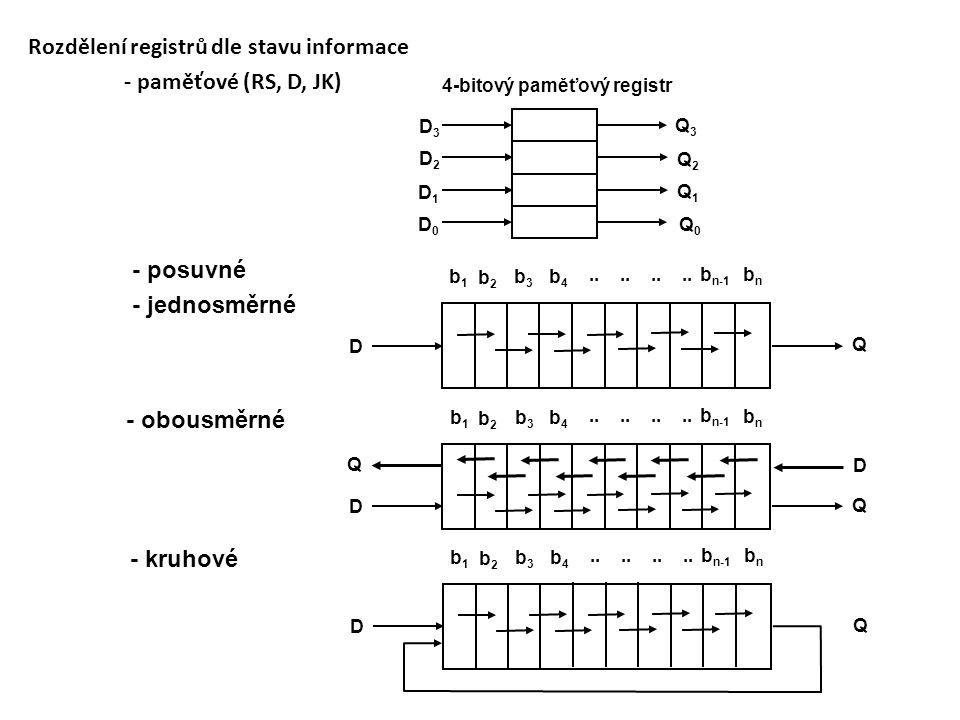 4-bitový paměťový registr
