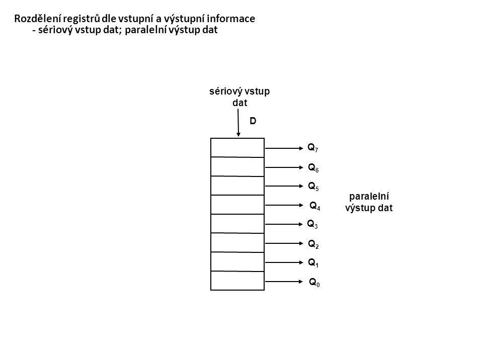 Rozdělení registrů dle vstupní a výstupní informace - sériový vstup dat; paralelní výstup dat
