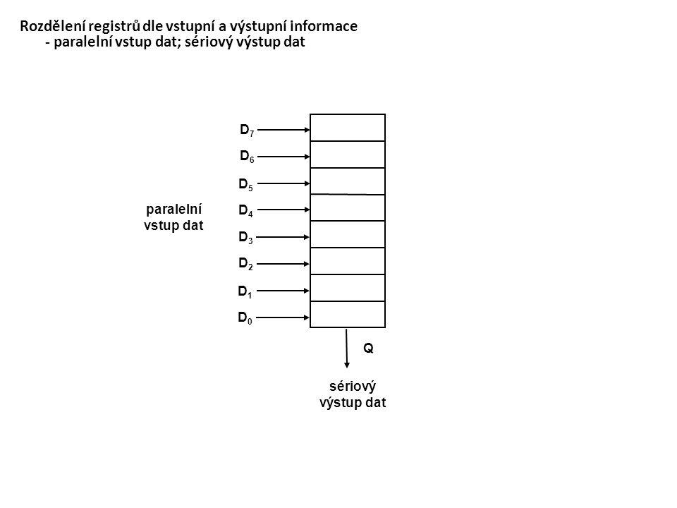 Rozdělení registrů dle vstupní a výstupní informace - paralelní vstup dat; sériový výstup dat