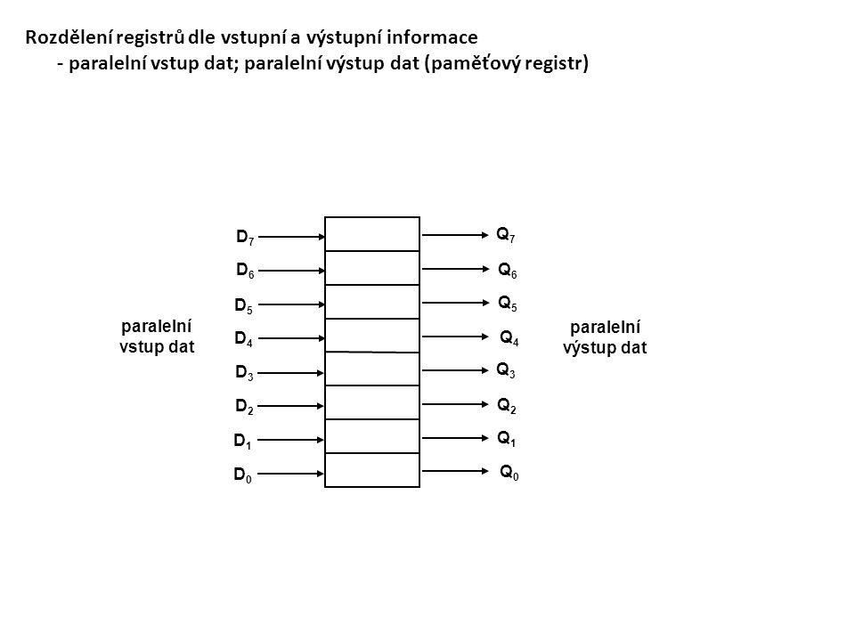 Rozdělení registrů dle vstupní a výstupní informace - paralelní vstup dat; paralelní výstup dat (paměťový registr)