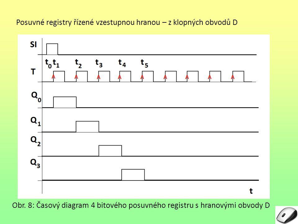 Posuvné registry řízené vzestupnou hranou – z klopných obvodů D