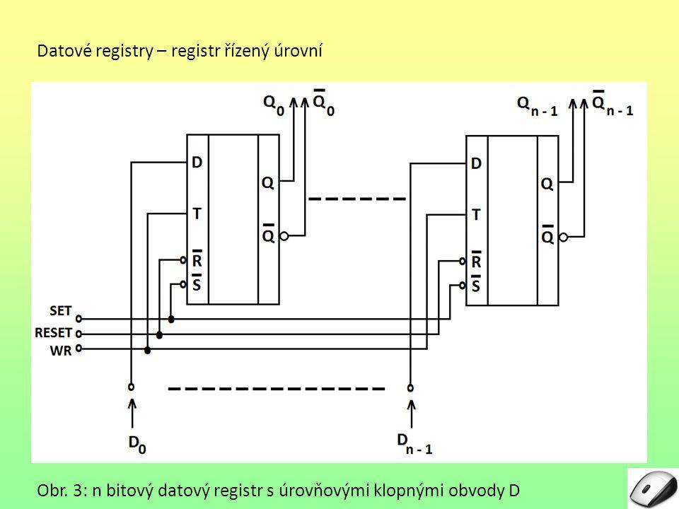Datové registry – registr řízený úrovní