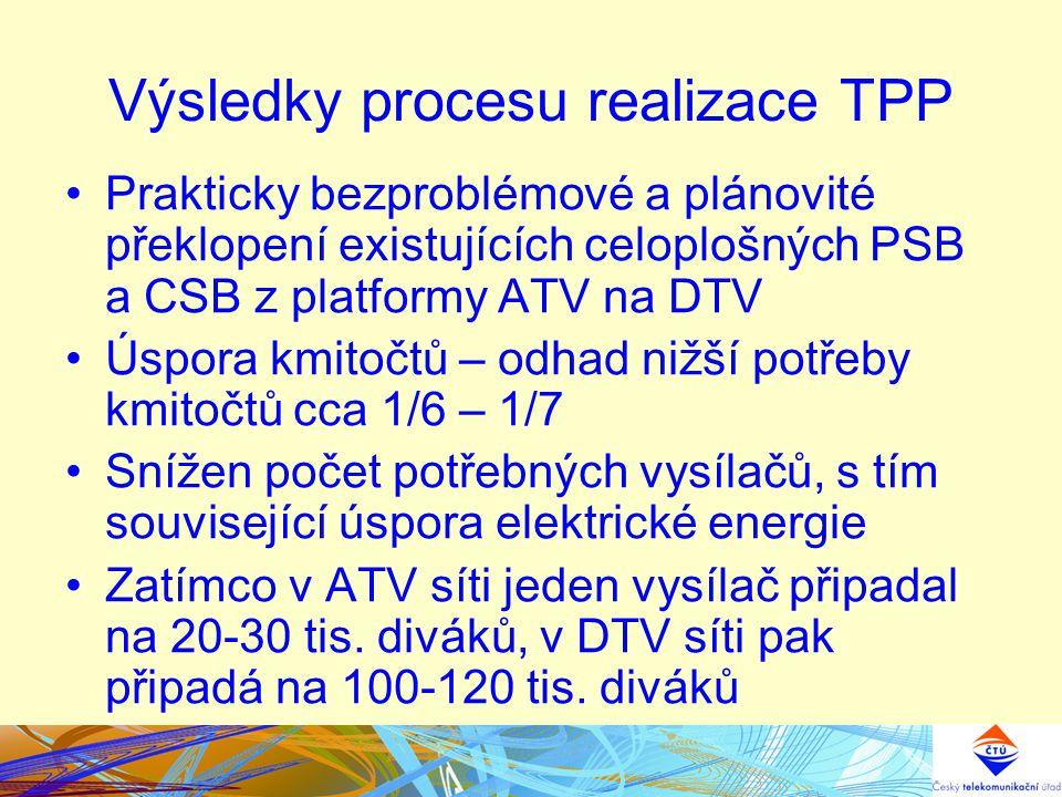 Výsledky procesu realizace TPP