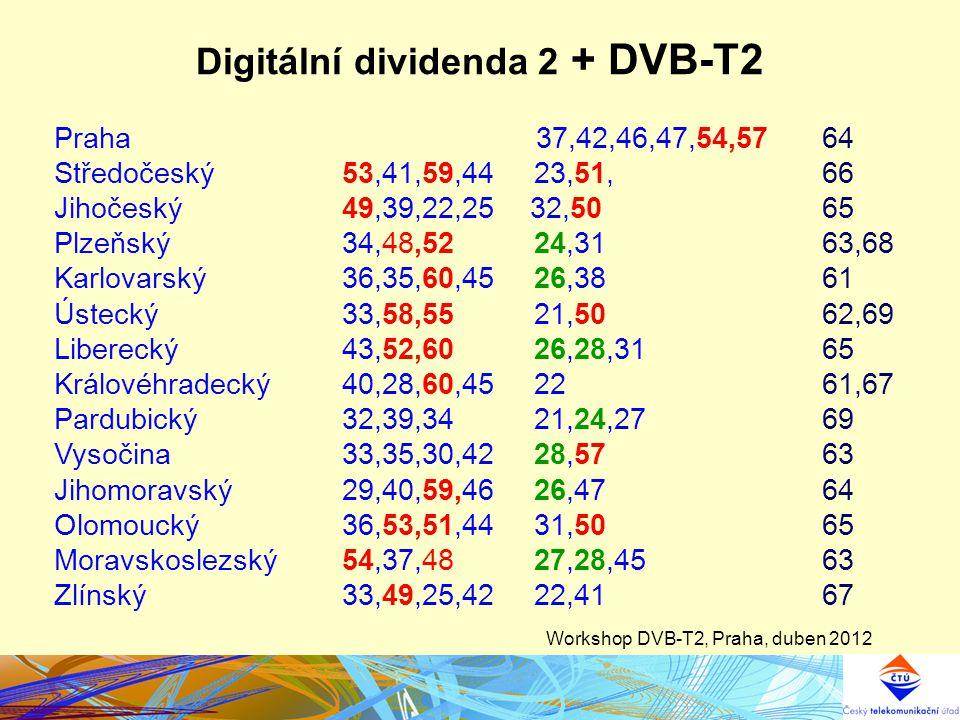 Digitální dividenda 2 + DVB-T2