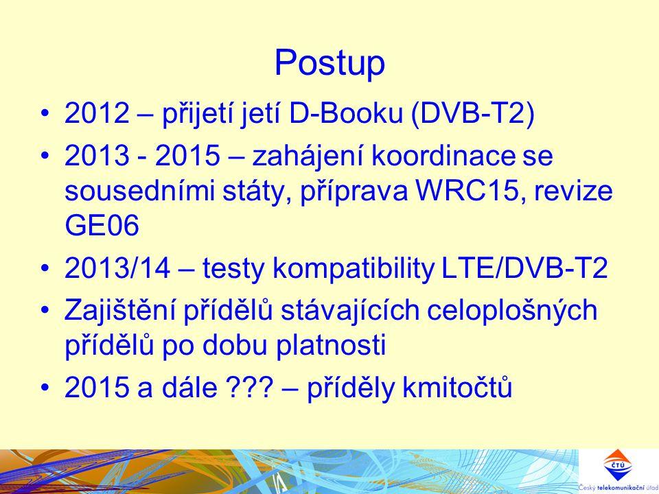 Postup 2012 – přijetí jetí D-Booku (DVB-T2)